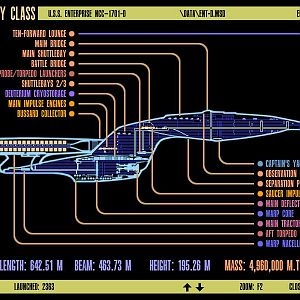 USS Enterprise D Galaxy Class